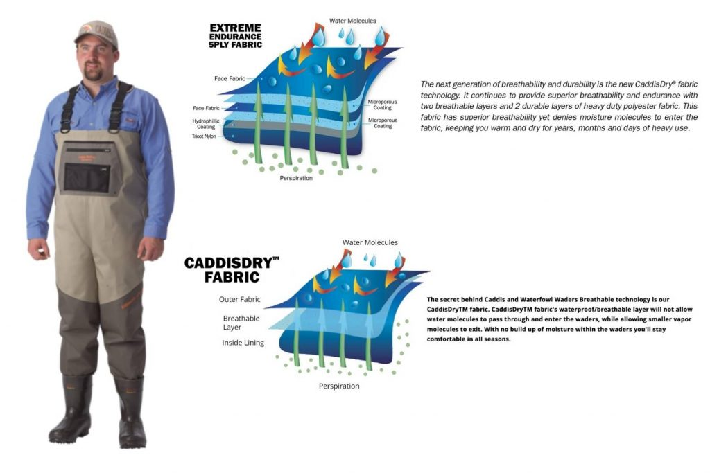 5 Ply Extreme Endurance Breathable Waders