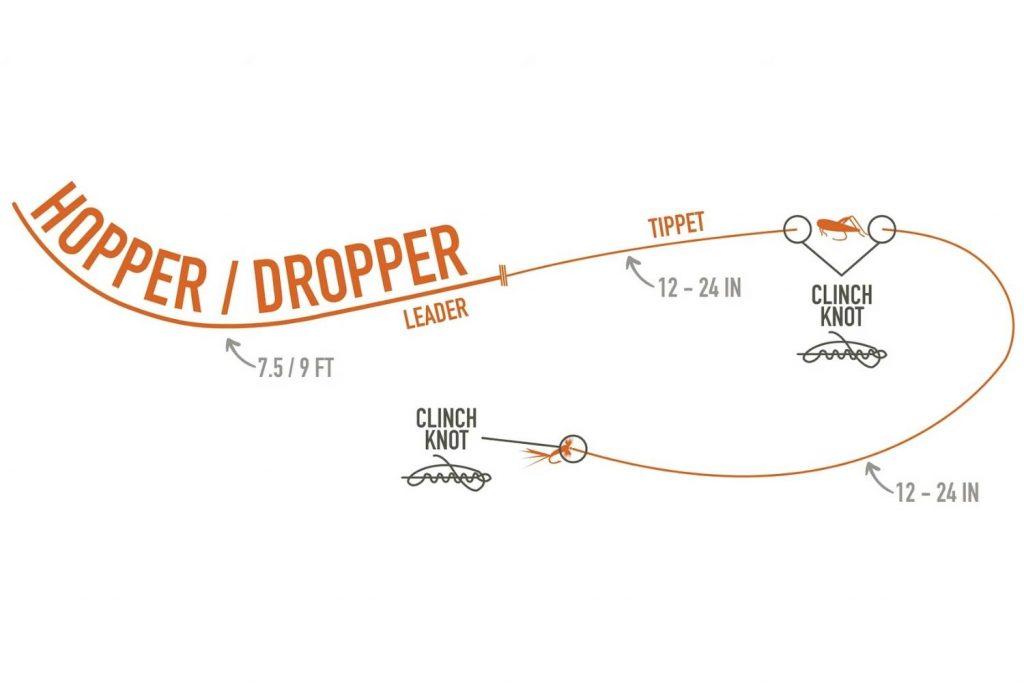 dry dropper rig