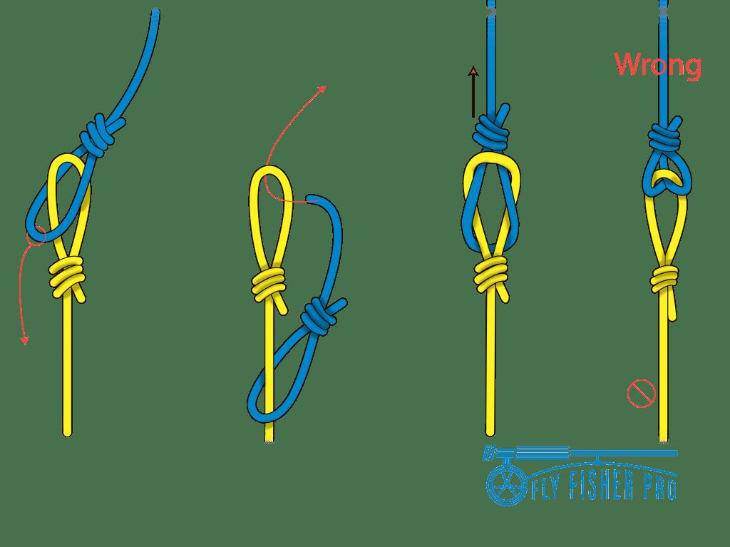 how to tie a loop to loop knot