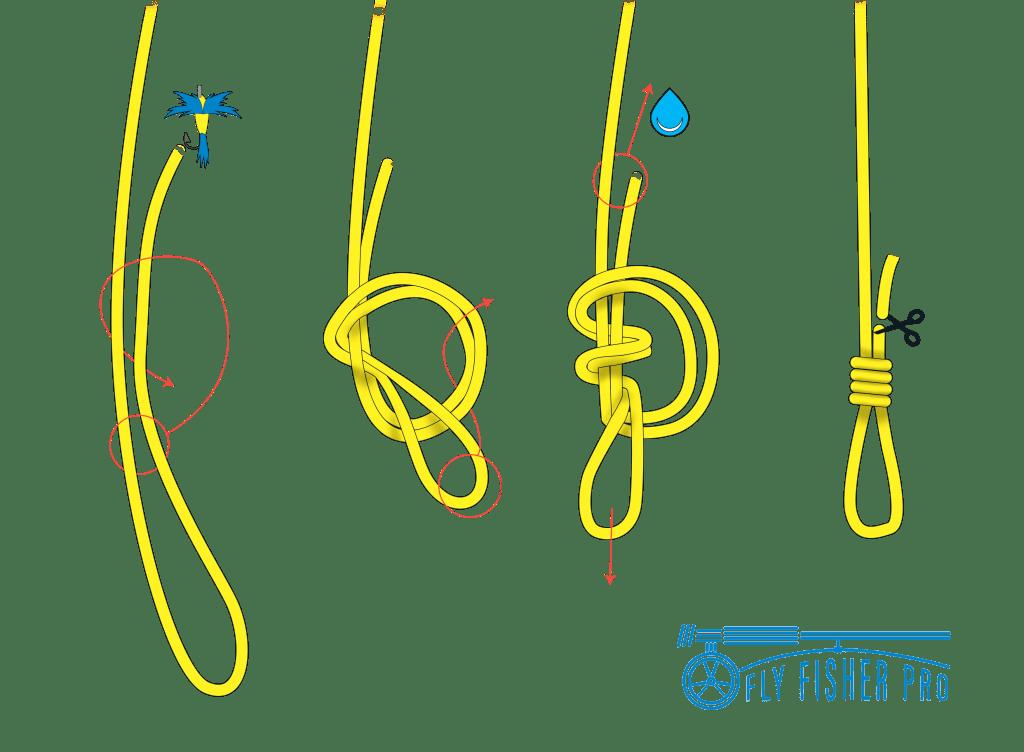 how to tie a surgeons loop